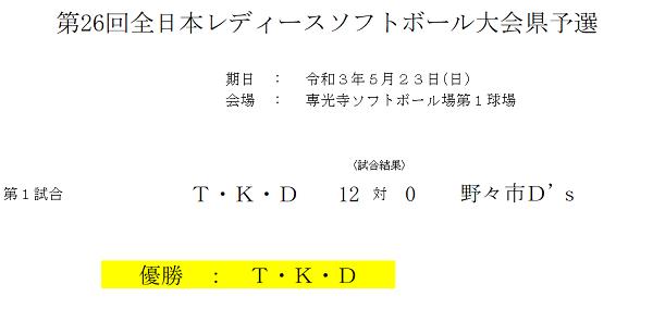 全日本レディース結果