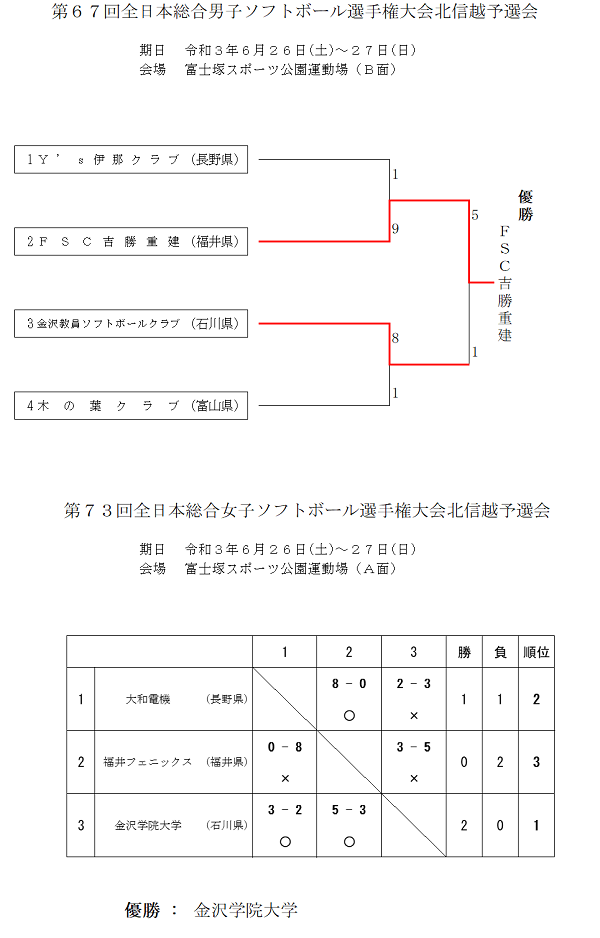 全日本総合男女北信越予選