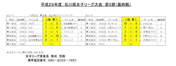 平成29年度 女子リーグ 第5節 結果