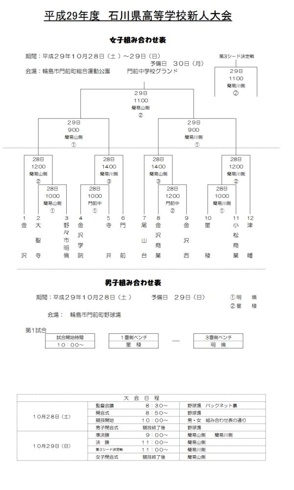 平成29年度石川県高等学校新人大会 組合せ2