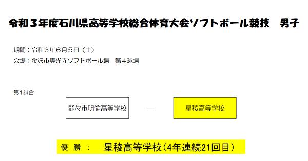 県高校総体男子結果