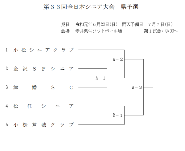 第33回全日本シニア大会 県予選 組合せ