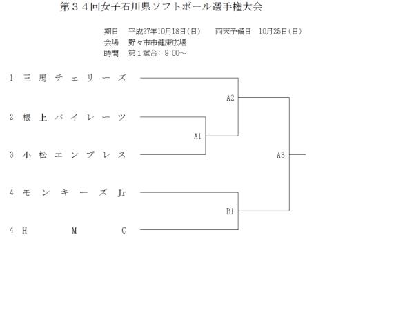 第34回女子石川県ソフトボール選手権大会 トーナメント表