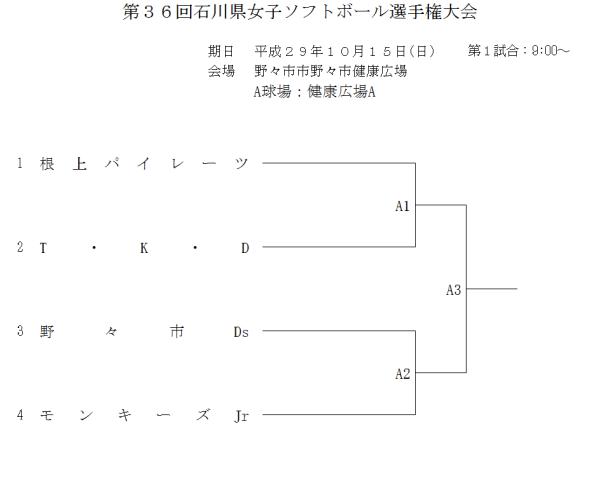第36回石川県女子選手権大会 組合せ