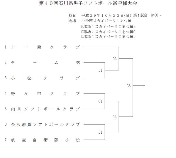 第40回石川県男子選手権大会 組合せ