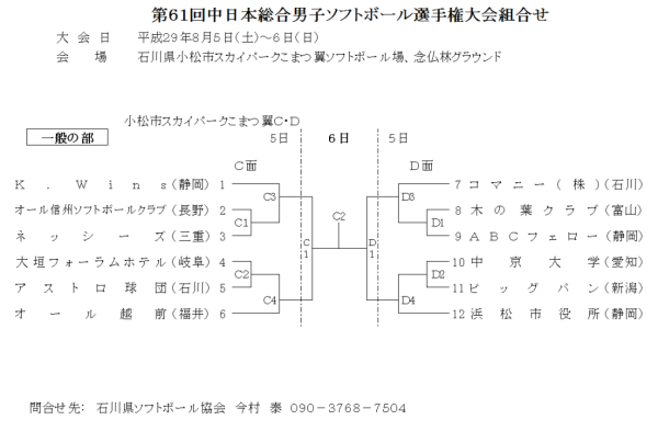 第61回中日本総合男子ソフトボール選手権大会 組合せ 一般