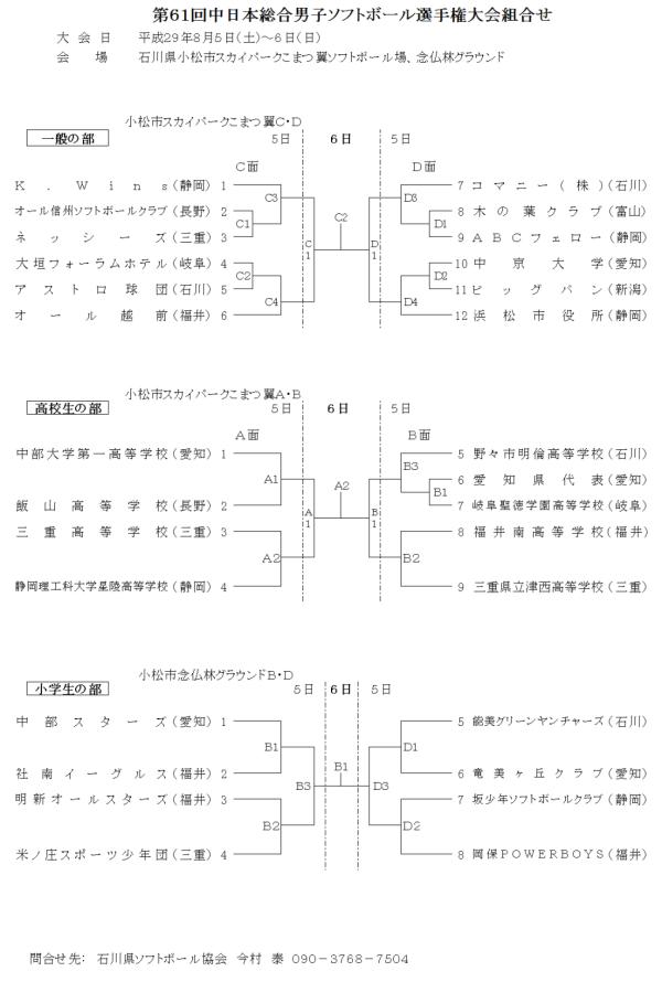 第61回中日本総合男子ソフトボール選手権大会 組合せ 全体