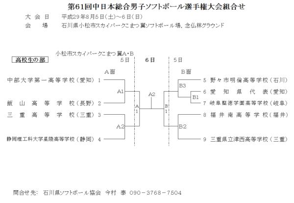 第61回中日本総合男子ソフトボール選手権大会 組合せ 高校