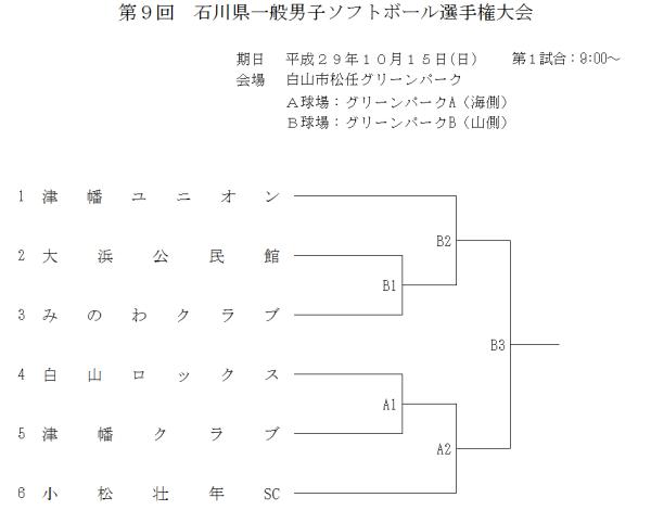第9回石川県一般男子選手権大会 組合せ