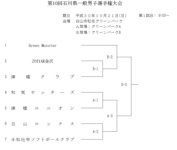 第10回一般男子石川県選手権大会 組合せ