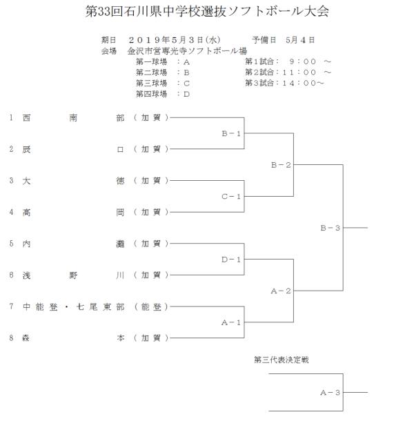 第33回石川県中学校選抜大会 組合せ2