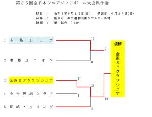 第35回全日本シニア県予選結果