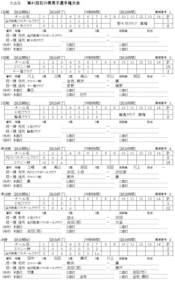 第41回石川県男子選手権大会 記録(スコア―)