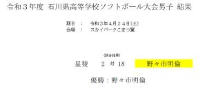 高校春季大会男子結果(2021)