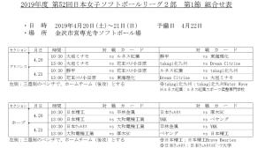 2019年度日本女子リーグ2部第1節組合せ表