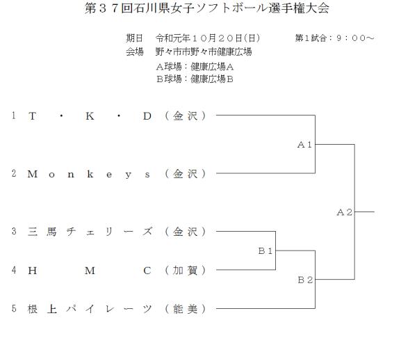 2019第37回石川県女子選手権大会 組合せ