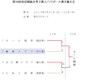 2019第39回北信越総合男子新人 結果(トーナメント表)