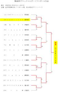 2019第6回中ブロックエルダー大会 結果