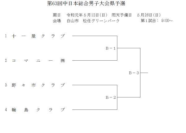 2019第63回中日本総合男子大会県予選 組合せ