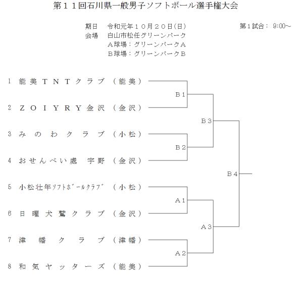 2019 第11回石川県一般男子選手権大会 組合せ